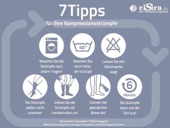 Infografik Tipps Kompression_584x438